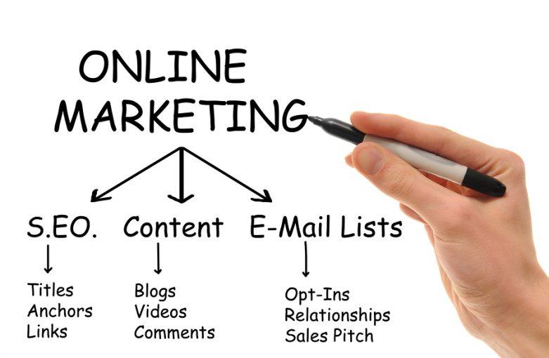 Web marketing in Orange County