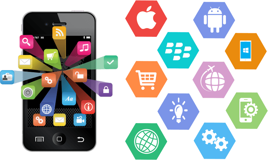 Why Mobile Applications Are Important; Especially Its Development
